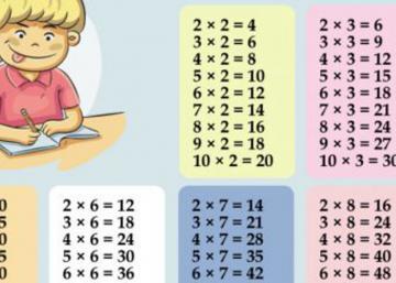 Un truc génial pour apprendre les tables de multiplication facilement aux enfants!