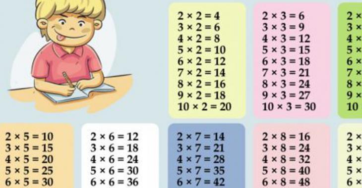 Aidez votre enfant à apprendre les tables de multiplication facilement